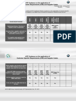 BMW_OEM Quick Reference Guide_JAN2016.pdf