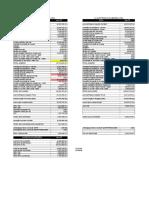 Income Tax LGEAZ 2010