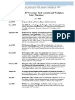 Selected History of BP Consumer, Environmental and Workplace Safety Violations