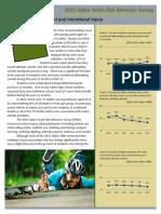 2015 Fact Sheets