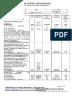 Retenciones 1808  UT 107 06022013 BF REV 2.pdf
