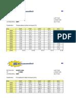 Datos Pp Tem
