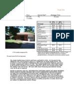 2524 SW 52 Cash Flow Property in Oklahoma City, OK