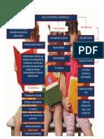 Educacion para el desarrollo (Resuelta).docx