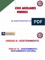 Servicios Auxiliares Mineros-Tema 16
