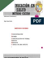 Metodo Cicero