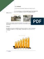 Población Rural y Urbana