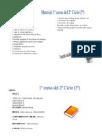 Material 3º y libros curso 2010 - 2011