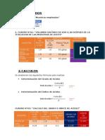 Resultados Lab Indice de Acidez de Aceites