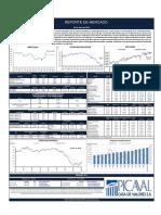 Reporte de Mercado Diario 29-04-2015