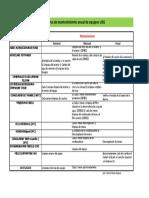 Cronograma de mantenimiento de equipos.pdf