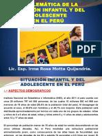 Situacion Del Niño y Adolescente Clase i.