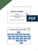 Gestion RRHH - Modulo II (Analisis y Diseño de Puestos)