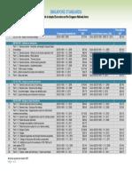 Singapore Anex- CONTENT.pdf