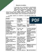 Relações de sentidos.doc