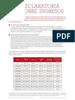 Income Disclosure Statement SP