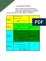 Efectos de La Radiactividad