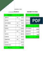 Estructura Costos Marcelo_140908