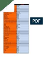 Copy of Online Portals List