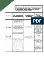 AA6 Análisis de diferentes planteamientos sobre aprendizaje autónomo.docx