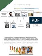F-Realice-una-línea-de-tiempo-sobre-la-Evolución-del-Pensamiento-Administrativo-1.docx