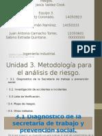 Unidad 3. Metodologia Para El Analisis de Riesgos.