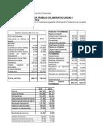 Colaborativo Administracion Financiara 2016