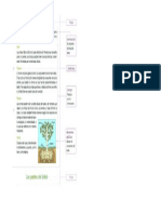 texto informativo estructura