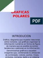 graficas-polares
