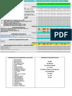 Ficha Evaluación FINAL 4ºC