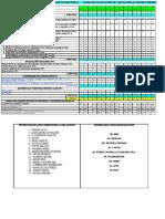 Ficha Evaluación FINAL 4ºX