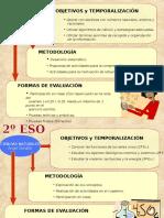 Asignaturas2