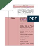 Glosario Derecho Informatic