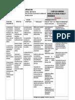 2-¦ CIENCIAS SOCIALES Y HUMANIDADES - M+¦dulo 1-FO-Organizacion  comunitaria - participaci+¦n