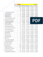 ASAP Project Roadmap Sample