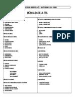 -CUADRO MÚSCULOS DE LA EEII.  2.pdf