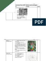 projectsandexercisesfromunit1