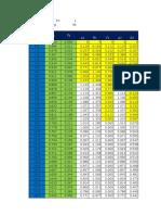 Excel Beban statis dan dinamis