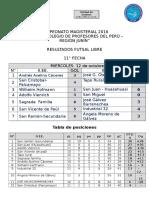 CAMPEONATO MAGISTERIAL 2016 - RESULTADOS FECHAS JUGADAS