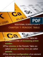 10254 Chemistry Ppt Template 0001