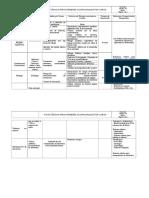FISST-001 Ficha Técnica para Exámenes Ocupacionales por Cargo.doc