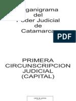 ORGANIGRAMA PJCatamarca