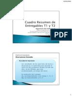 CuadroResumenEntregablesT1y2v1.5 ESP
