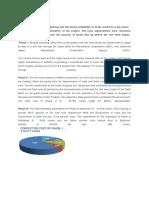 Aarti Research Report