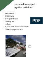 Propagation Facilities