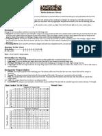 Mordheim Rules - Battle Reference Sheet