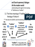 Vatican II and the Three Meanings of &Quot;Tradition&Quot;