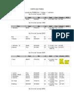 commission-corps-des-pcemg.pdf