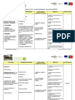 12º Planificação 12º Português- Profissional 2012 2013