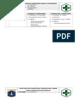 Kriteria 2.3.4 EP 1 Persyaratan Kompetensi